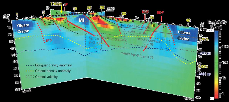 Geology media studies australia