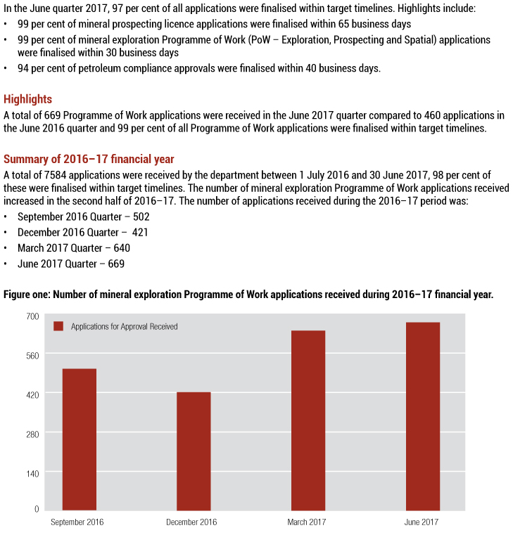 Approvals Performance Report 1 April to 30 June 2017